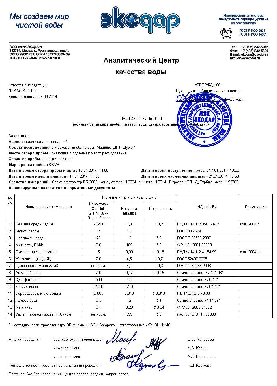 Химический анализ воды: методики проведения и цены. Где 55